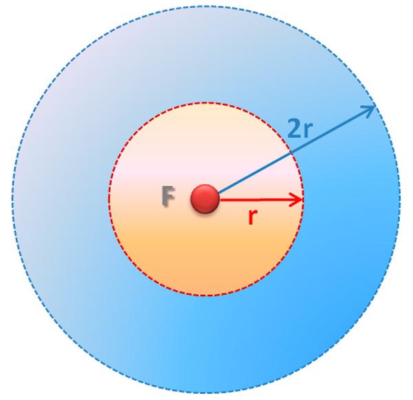 SuperLua_quantificando_14